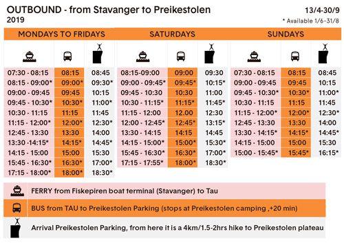 Horarios de transporte desde Stavanger a Preikestolen