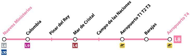 como llegar del aeropuerto de madrid al centro en metro